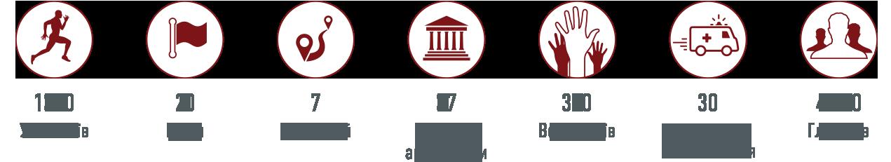 infografika-ua (1)