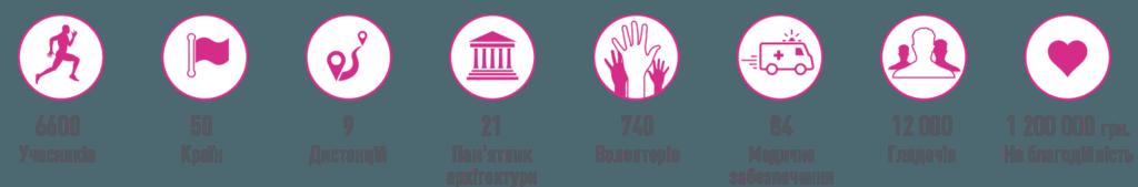 infografika-ua