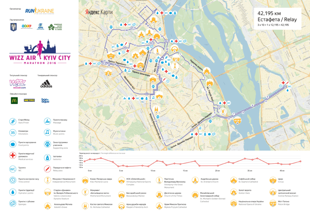 Kiev_Yandex_marathon_map_42-км